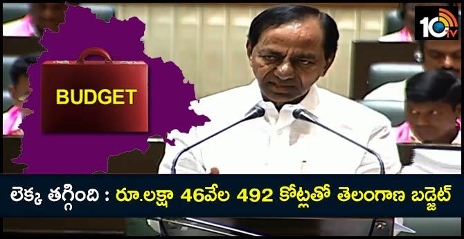 kcr presents telangana budget 2019
