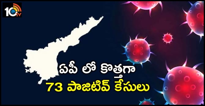 73 new corona positive cases have been reported in Andhra Pradesh in the last 24 hours