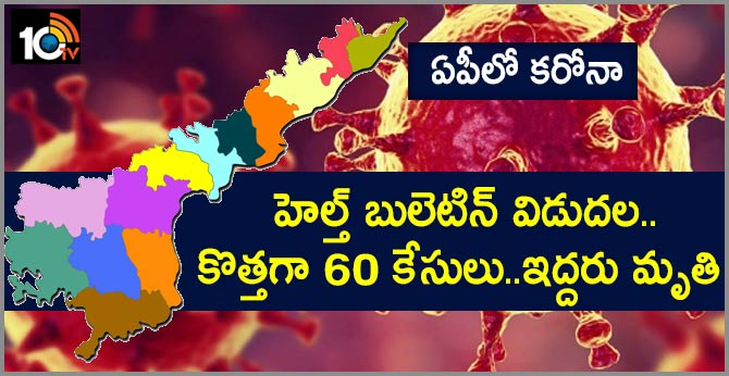Coronation in AP: Health Bulletin Released, 60 New Cases