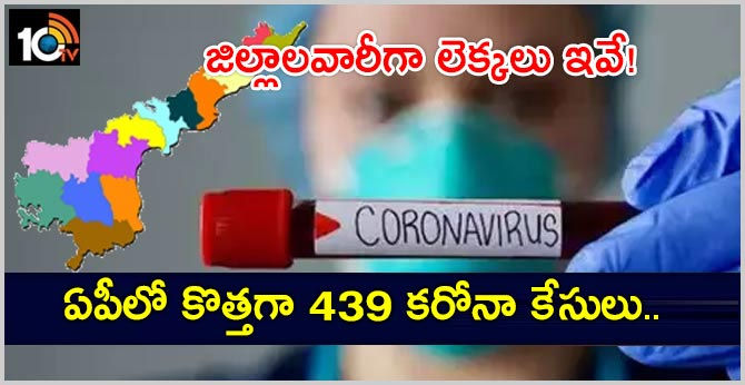 New Covid-19 Cases in Ap