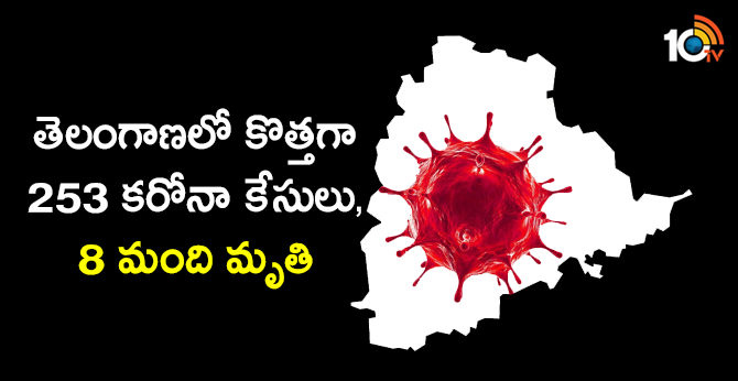 253 corona cases registered and 8 people died in Telangana