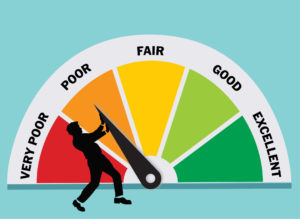 is credit score calculated?