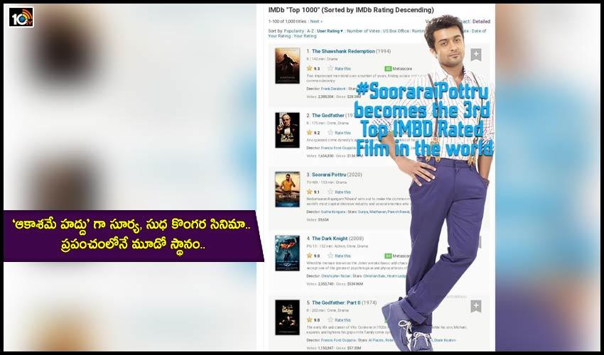 IMDb Top 3 Rated Movie : 'ఆకాశమే హద్దు' గా సూర్య, సుధ కొంగర సినిమా.. ప్రపంచంలోనే మూడో స్థానం..