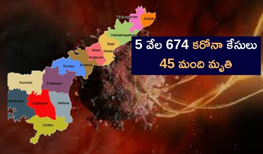 Andhra Pradesh : 24 గంటల్లో 5 వేల 674 కరోనా కేసులు, 45 మంది మృతి
