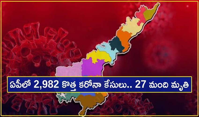 Andhra Pradesh Coronavirus : ఏపీలో 2,982 కొత్త కరోనా కేసులు.. 27 మంది మృతి