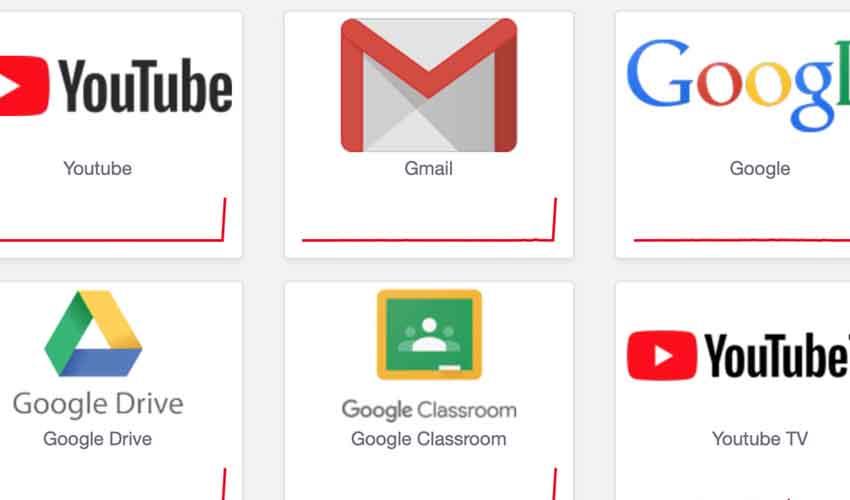 Gmail Youtube End : అలర్ట్.. ఈ స్మార్ట్ ఫోన్లలో ఇక జీమెయిల్, యూట్యూబ్ పనిచేయవు