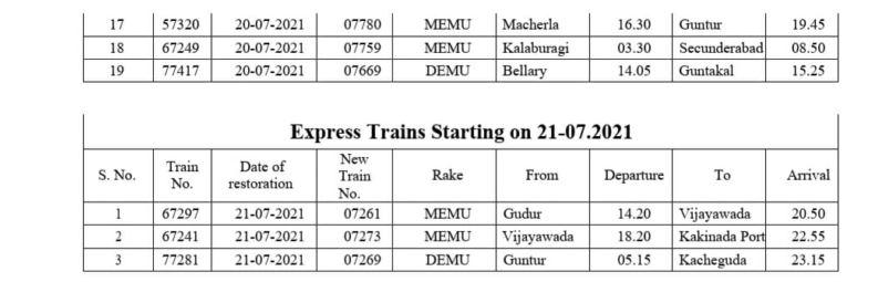 Trains Restored 5