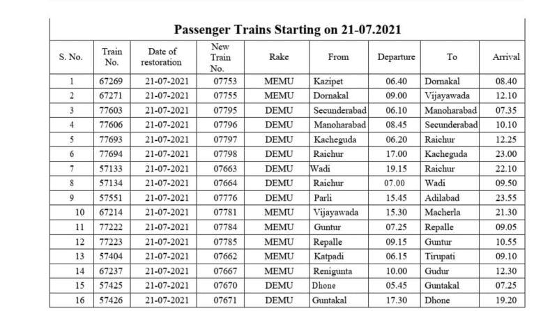 Trains Restored 6