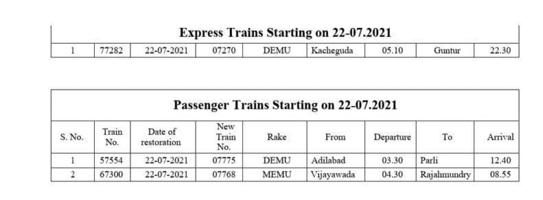 Trains Restored 7