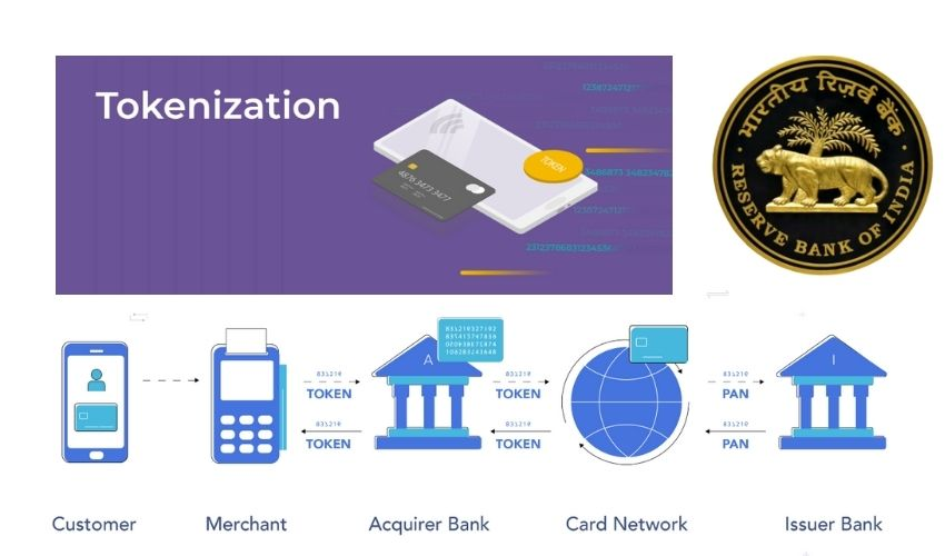 https://10tv.in/national/card-tokenisation-from-january-2022-no-need-to-enter-cvv-for-online-payments-279059.html