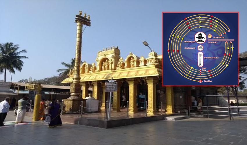 https://10tv.in/spiritual/do-you-know-how-to-do-chandi-pradakshina-in-shiva-temple-294679.html